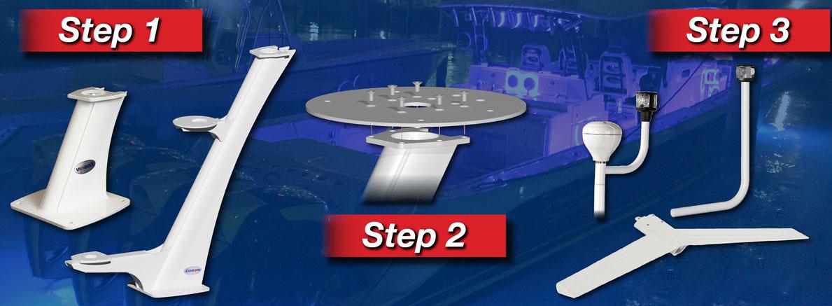 3-step-mounting-system-713x262-sm.jpg